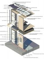 نظام حكيم بانل من الفولاذ الخفيف